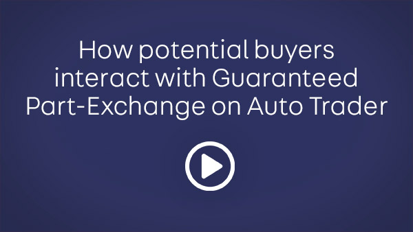 How potential buyers             interact with Guaranteed             Part-Exchange on Auto Trader